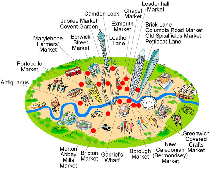london-market-map